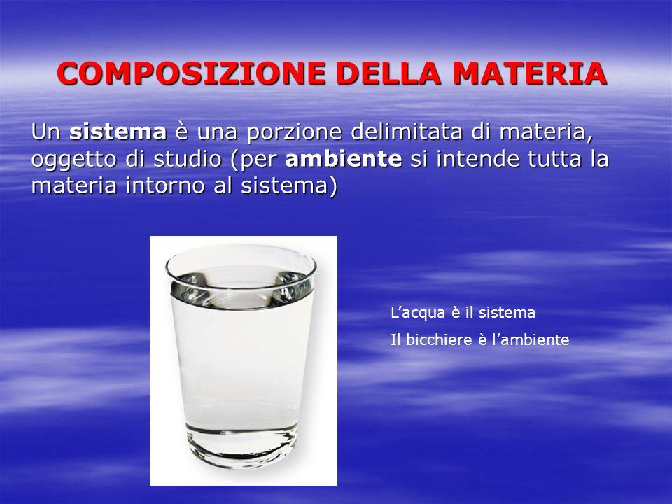COMPOSIZIONE DELLA MATERIA Un sistema è una porzione delimitata di materia, oggetto di studio (per ambiente si intende tutta la materia intorno al sis
