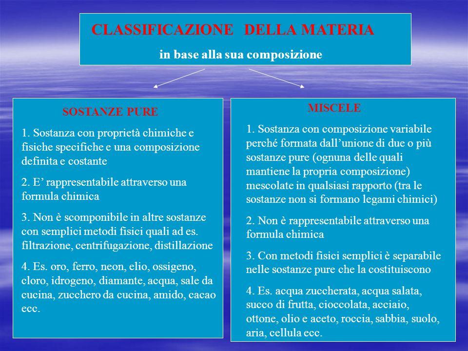 CLASSIFICAZIONE DELLA MATERIA in base alla sua composizione SOSTANZE PURE 1. Sostanza con proprietà chimiche e fisiche specifiche e una composizione d