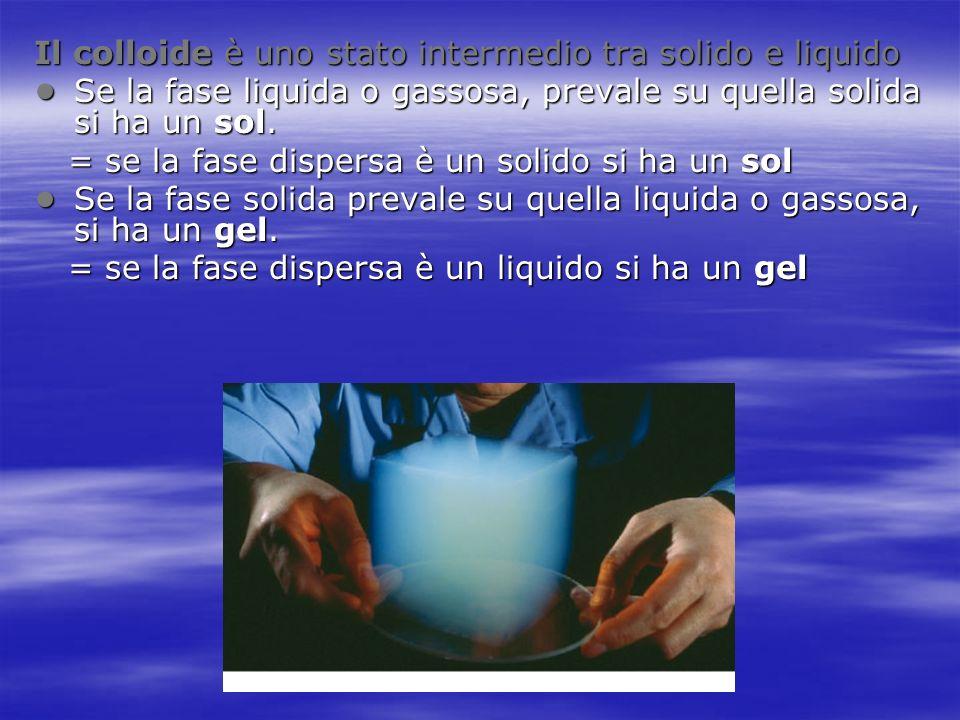 Il colloide è uno stato intermedio tra solido e liquido Se la fase liquida o gassosa, prevale su quella solida si ha un sol.Se la fase liquida o gasso