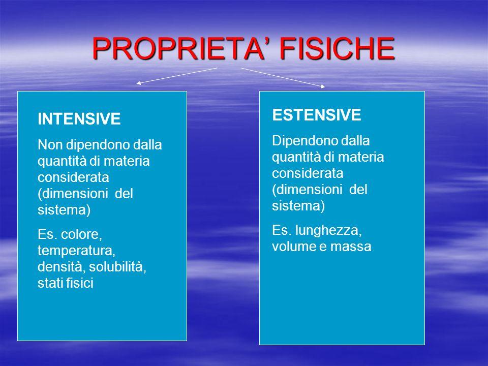 PROPRIETA FISICHE INTENSIVE Non dipendono dalla quantità di materia considerata (dimensioni del sistema) Es. colore, temperatura, densità, solubilità,