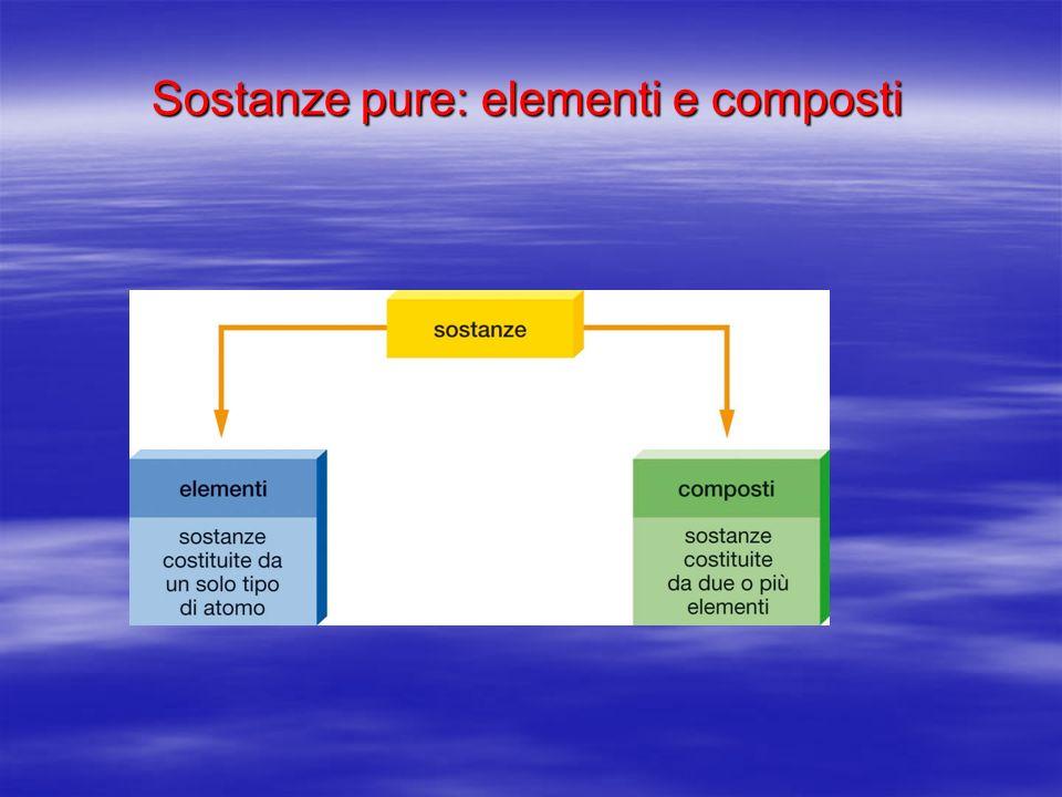 Sostanze pure: elementi e composti Sostanze pure: elementi e composti