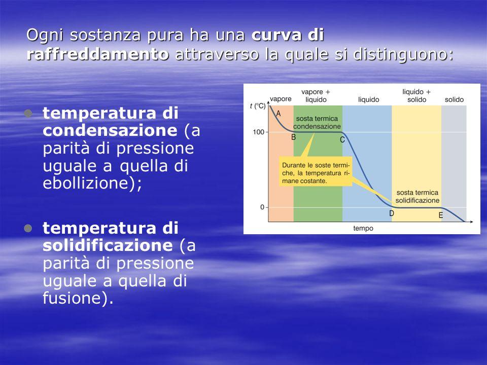 Ogni sostanza pura ha una curva di raffreddamento attraverso la quale si distinguono: temperatura di condensazione (a parità di pressione uguale a que