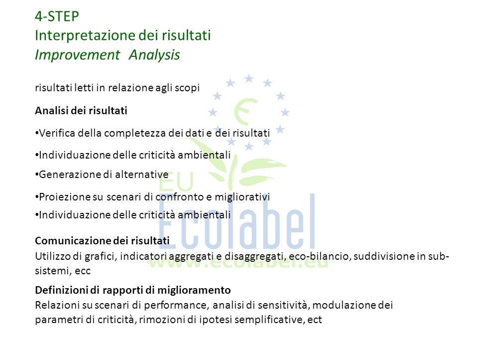 4-STEP Interpretazione dei risultati Improvement Analysis Comunicazione dei risultati Utilizzo di grafici, indicatori aggregati e disaggregati, eco-bi