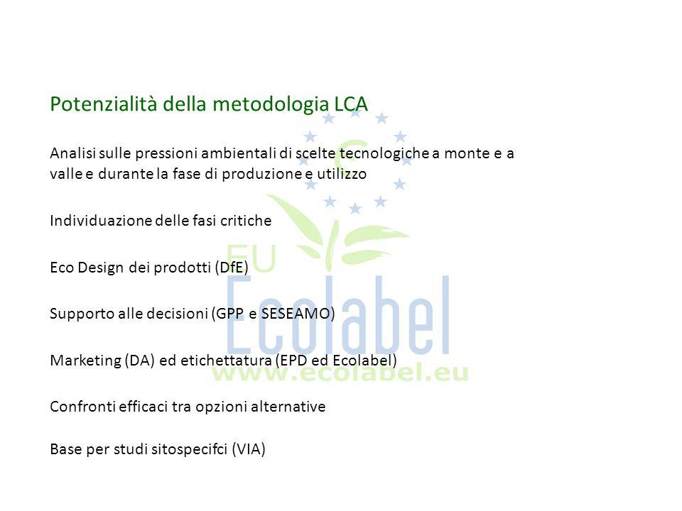 Potenzialità della metodologia LCA Analisi sulle pressioni ambientali di scelte tecnologiche a monte e a valle e durante la fase di produzione e utili