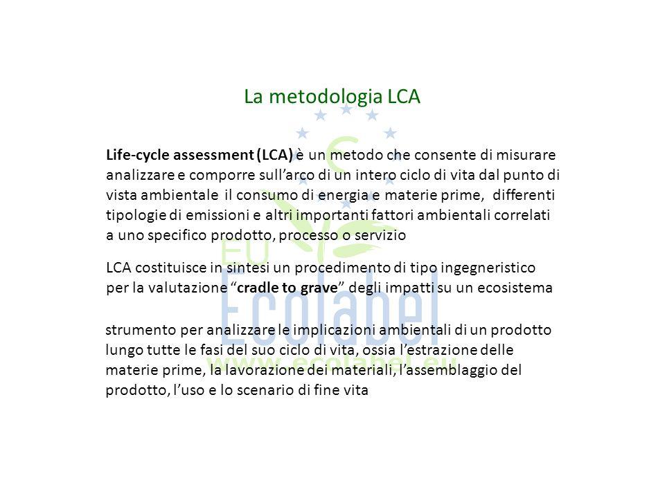 La metodologia LCA Life-cycle assessment (LCA) è un metodo che consente di misurare analizzare e comporre sullarco di un intero ciclo di vita dal punt