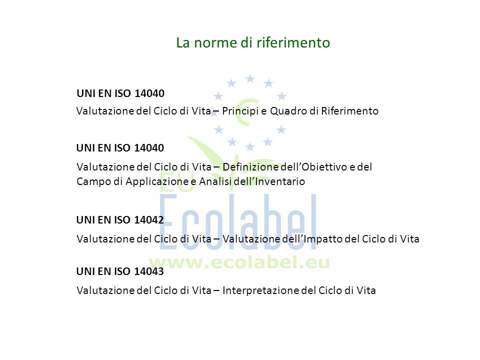 La norme di riferimento UNI EN ISO 14040 Valutazione del Ciclo di Vita – Definizione dellObiettivo e del Campo di Applicazione e Analisi dellInventari