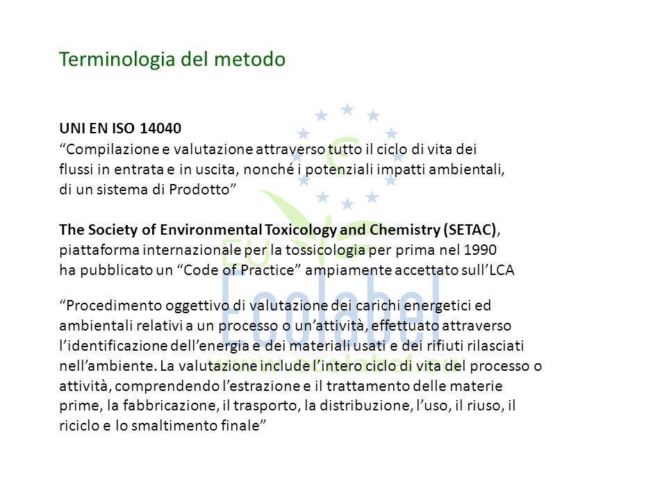 Terminologia del metodo UNI EN ISO 14040 Compilazione e valutazione attraverso tutto il ciclo di vita dei flussi in entrata e in uscita, nonché i pote