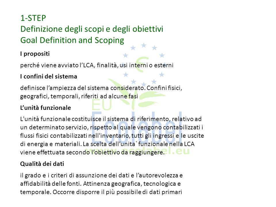 1-STEP Definizione degli scopi e degli obiettivi Goal Definition and Scoping I propositi perché viene avviato lLCA, finalità, usi interni o esterni I