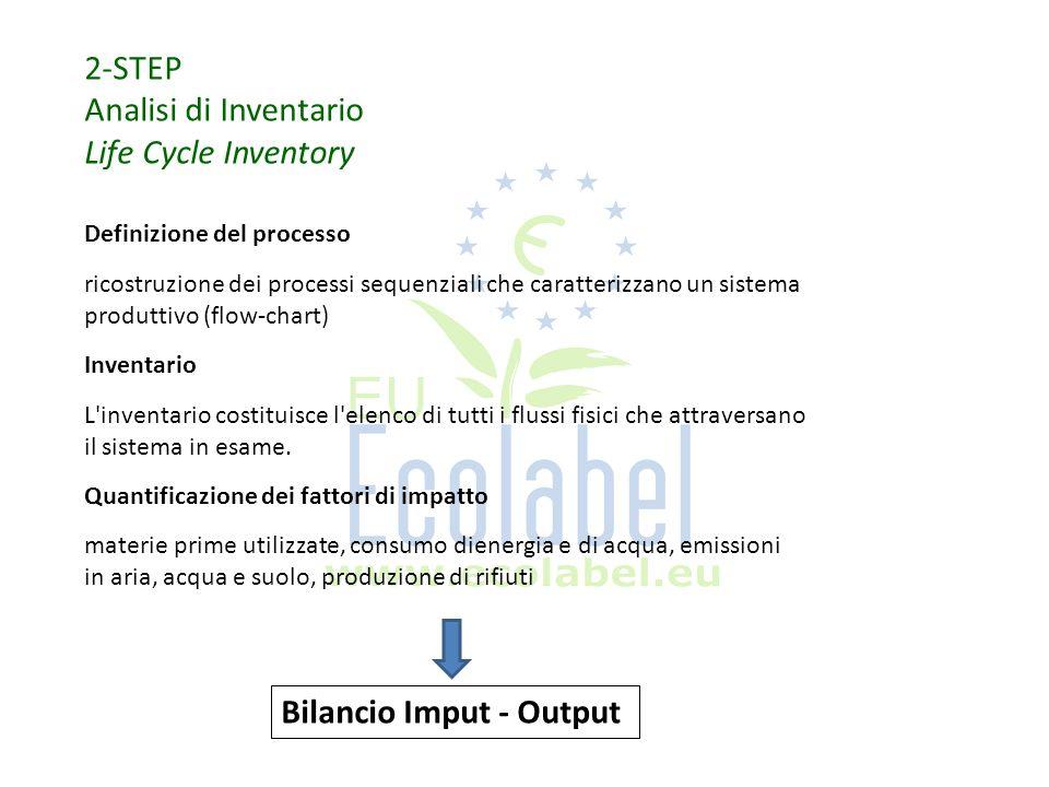 2-STEP Analisi di Inventario Life Cycle Inventory Definizione del processo ricostruzione dei processi sequenziali che caratterizzano un sistema produt