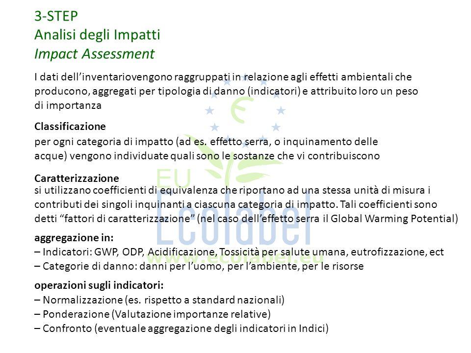 3-STEP Analisi degli Impatti Impact Assessment aggregazione in: – Indicatori: GWP, ODP, Acidificazione, Tossicità per salute umana, eutrofizzazione, e