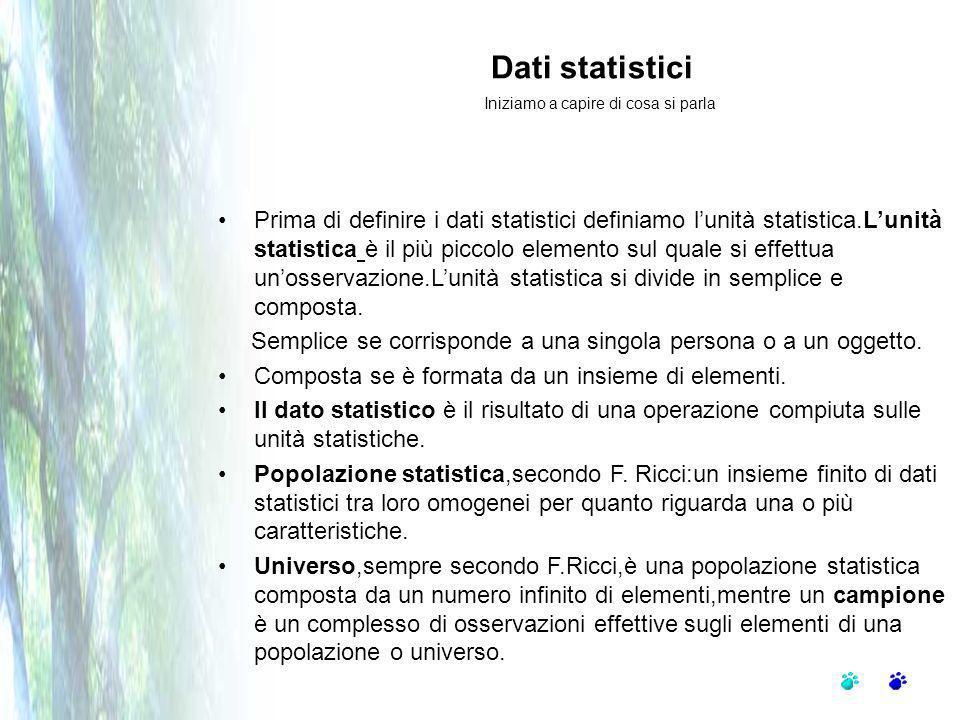 Prima di definire i dati statistici definiamo lunità statistica.Lunità statistica è il più piccolo elemento sul quale si effettua unosservazione.Lunità statistica si divide in semplice e composta.