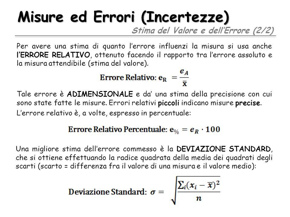 Misure ed Errori (Incertezze) Per avere una stima di quanto lerrore influenzi la misura si usa anche lERRORE RELATIVO, ottenuto facendo il rapporto tr