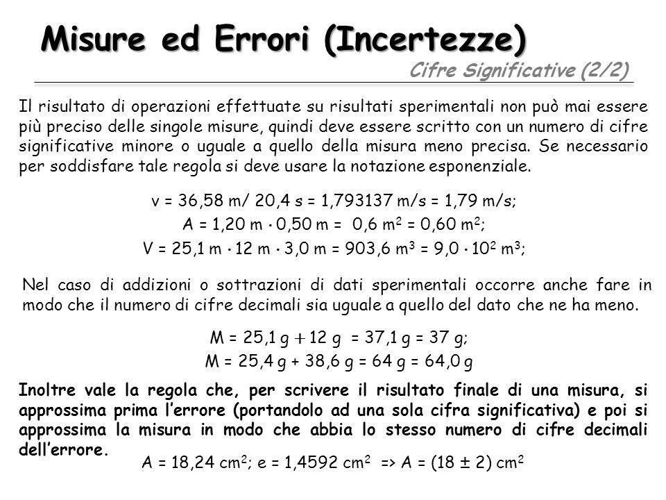 Misure ed Errori (Incertezze) Cifre Significative (2/2) Il risultato di operazioni effettuate su risultati sperimentali non può mai essere più preciso