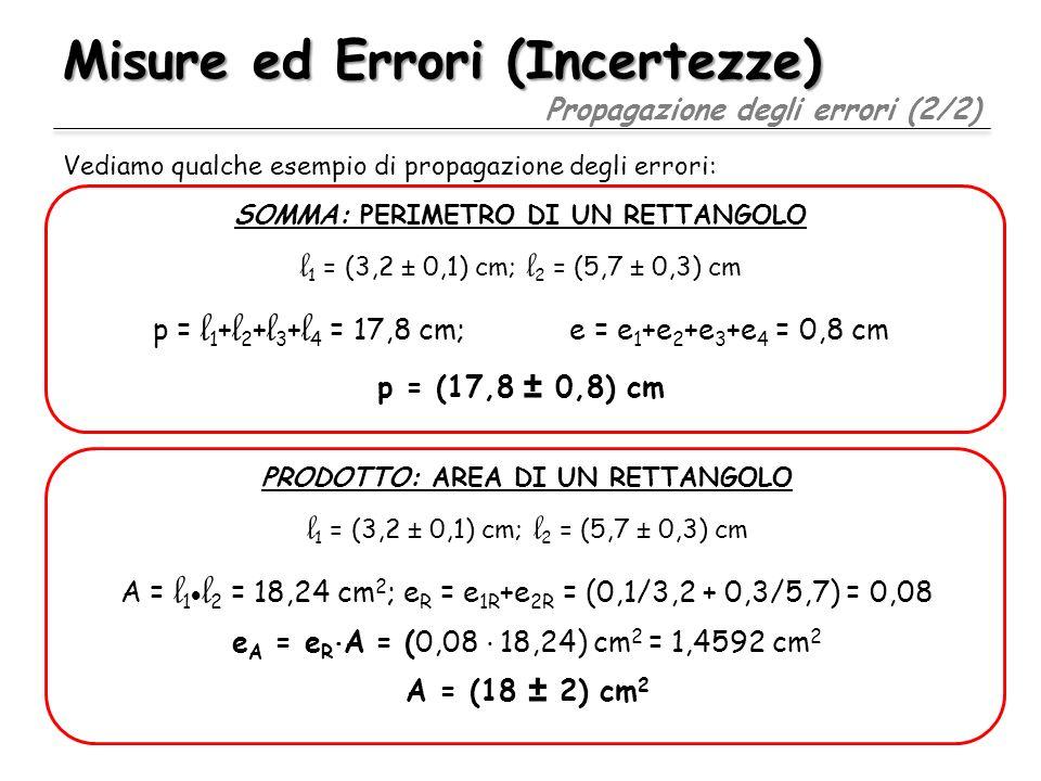 Misure ed Errori (Incertezze) Vediamo qualche esempio di propagazione degli errori: Propagazione degli errori (2/2) SOMMA: PERIMETRO DI UN RETTANGOLO