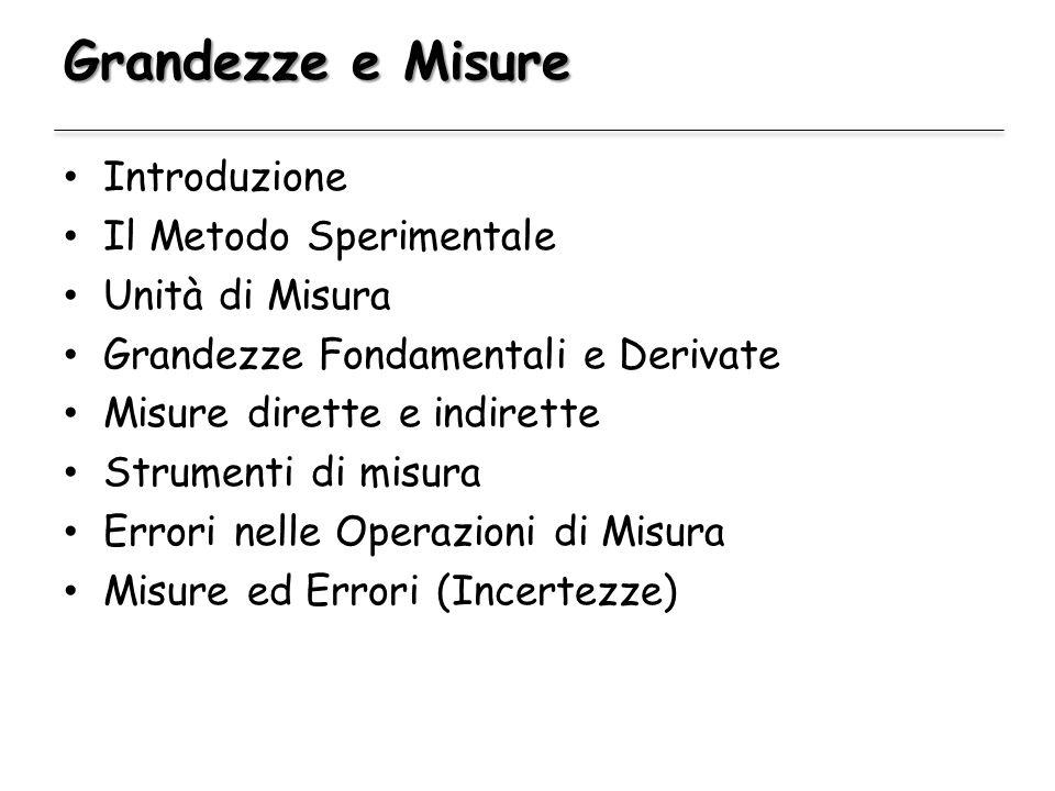 Introduzione Il Metodo Sperimentale Unità di Misura Grandezze Fondamentali e Derivate Misure dirette e indirette Strumenti di misura Errori nelle Oper