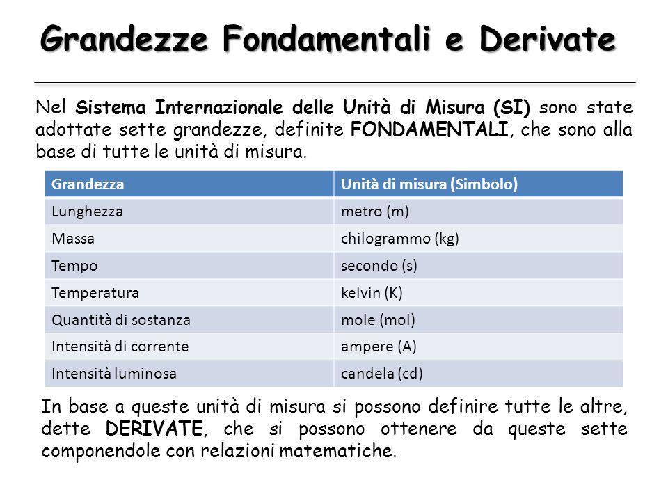 Grandezze Fondamentali e Derivate Nel Sistema Internazionale delle Unità di Misura (SI) sono state adottate sette grandezze, definite FONDAMENTALI, ch