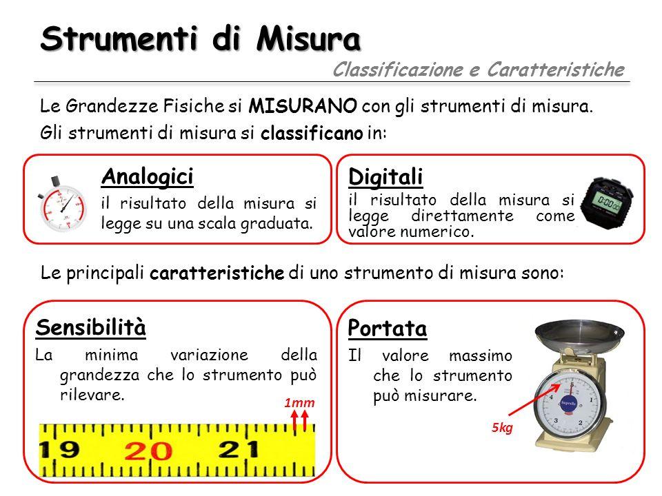 Strumenti di Misura Le Grandezze Fisiche si MISURANO con gli strumenti di misura. Gli strumenti di misura si classificano in: Classificazione e Caratt
