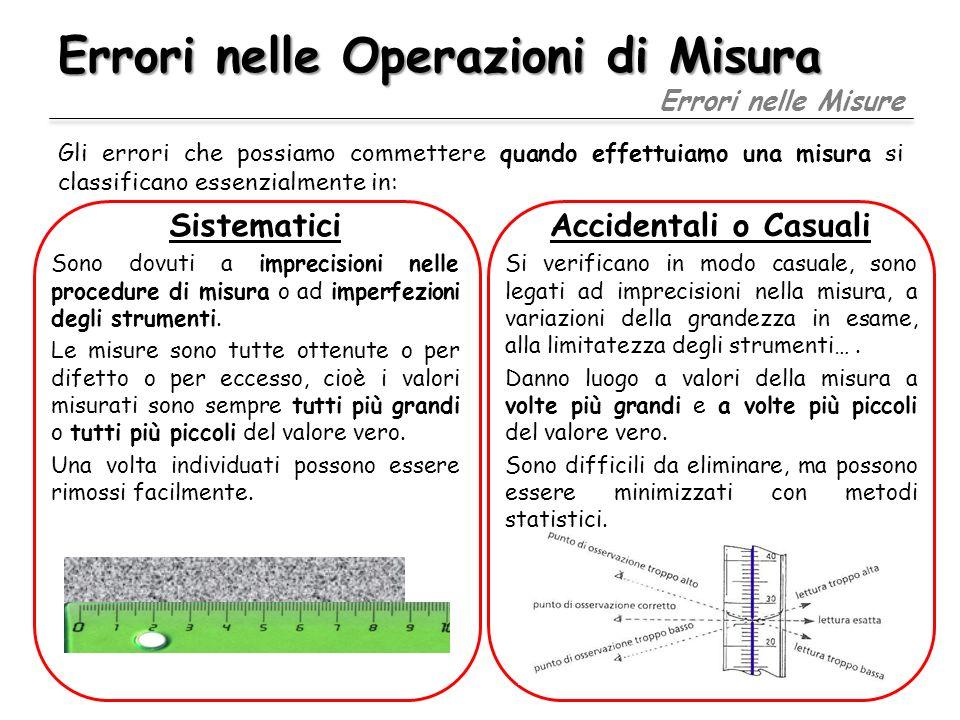 Errori nelle Operazioni di Misura Gli errori che possiamo commettere quando effettuiamo una misura si classificano essenzialmente in: Errori nelle Mis