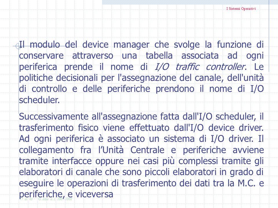 I Sistemi Operativi 7 di 49 - G. Aloe a. s. 2007-2008 Il modulo del device manager che svolge la funzione di conservare attraverso una tabella associa