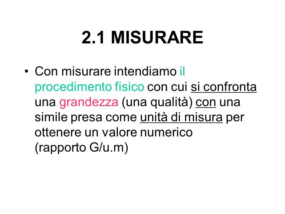 2.1 MISURARE Con misurare intendiamo il procedimento fisico con cui si confronta una grandezza (una qualità) con una simile presa come unità di misura