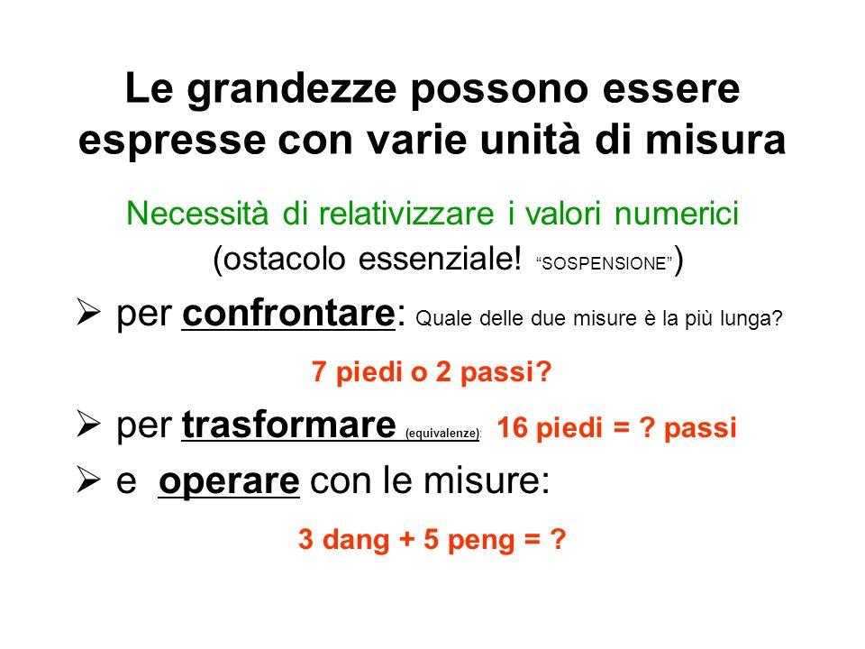 Le grandezze possono essere espresse con varie unità di misura Necessità di relativizzare i valori numerici (ostacolo essenziale! SOSPENSIONE ) per co