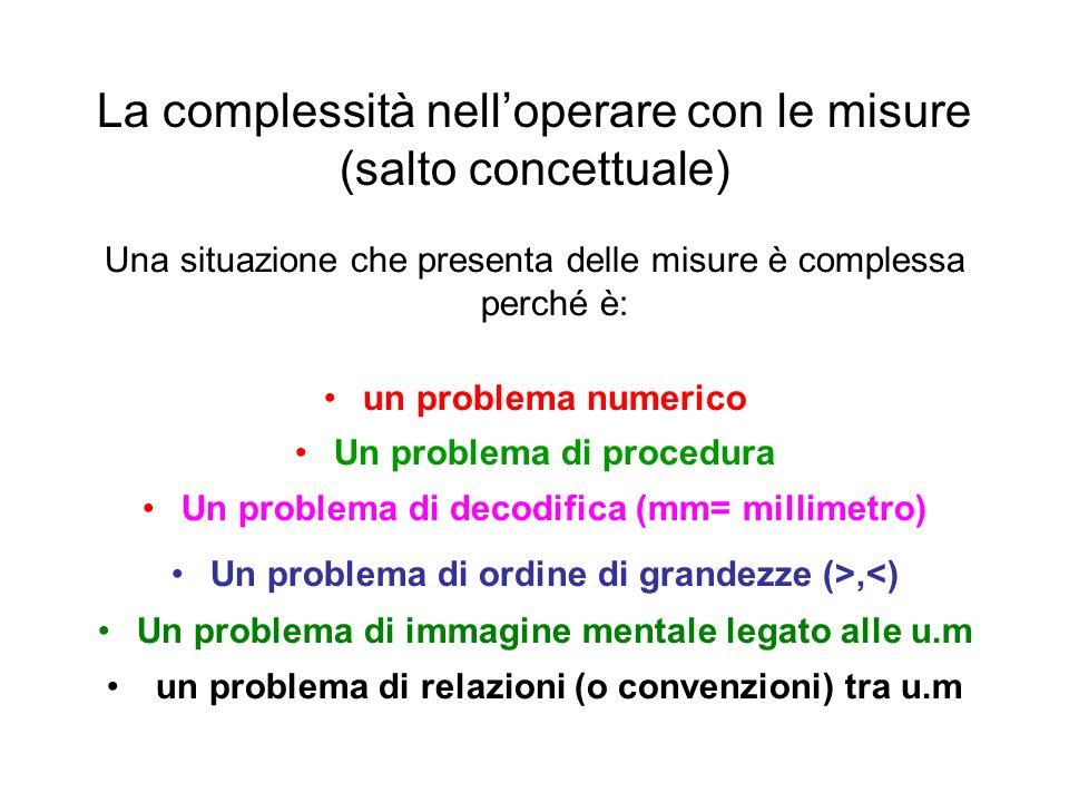 La complessità nelloperare con le misure (salto concettuale) Una situazione che presenta delle misure è complessa perché è: un problema numerico Un pr