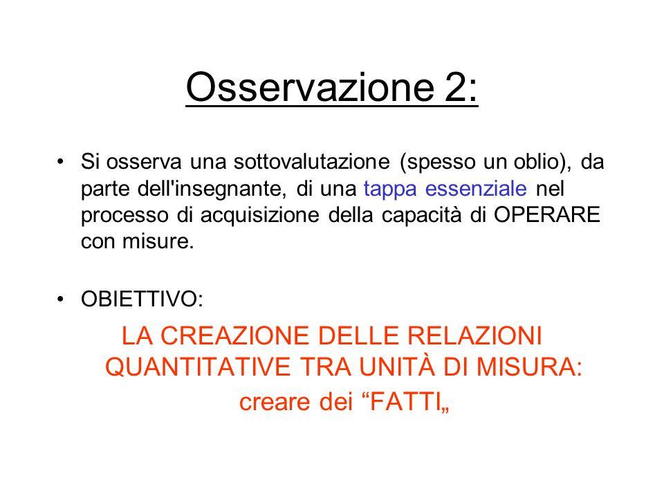 Osservazione 2: Si osserva una sottovalutazione (spesso un oblio), da parte dell'insegnante, di una tappa essenziale nel processo di acquisizione dell