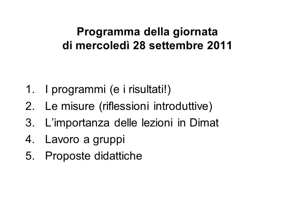 Programma della giornata di mercoledì 28 settembre 2011 1.I programmi (e i risultati!) 2.Le misure (riflessioni introduttive) 3.Limportanza delle lezi