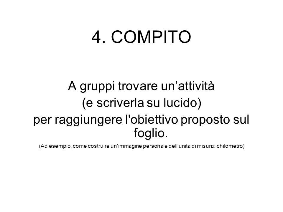 4. COMPITO A gruppi trovare unattività (e scriverla su lucido) per raggiungere l'obiettivo proposto sul foglio. (Ad esempio, come costruire un'immagin