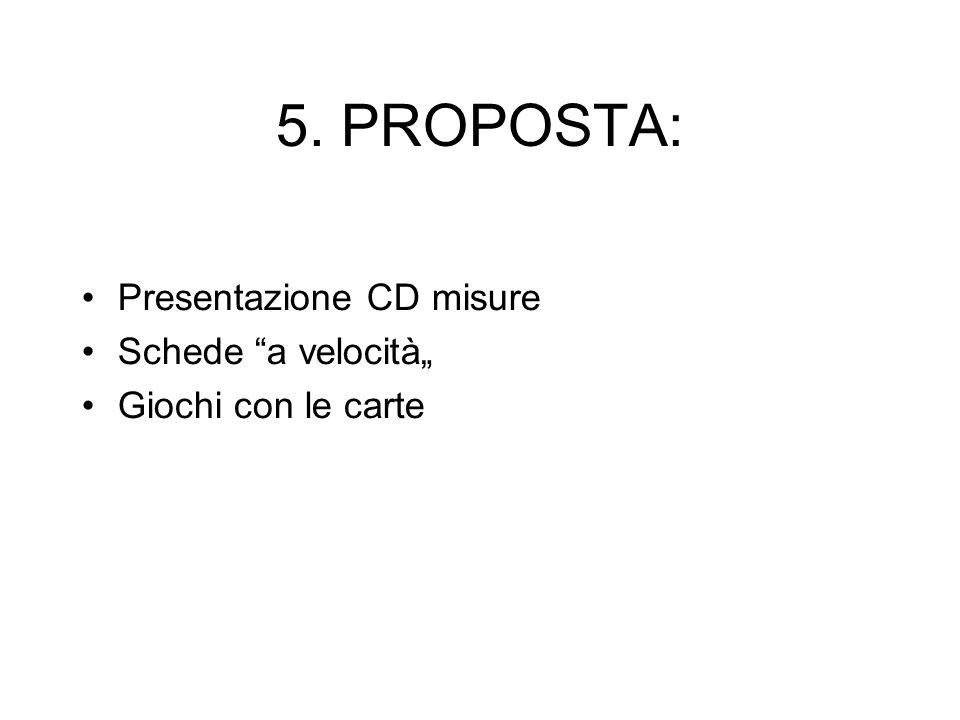 5. PROPOSTA: Presentazione CD misure Schede a velocità Giochi con le carte