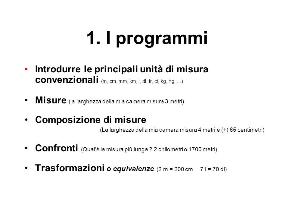 1. I programmi Introdurre le principali unità di misura convenzionali (m, cm, mm, km, l, dl, fr, ct, kg, hg, …) Misure (la larghezza della mia camera