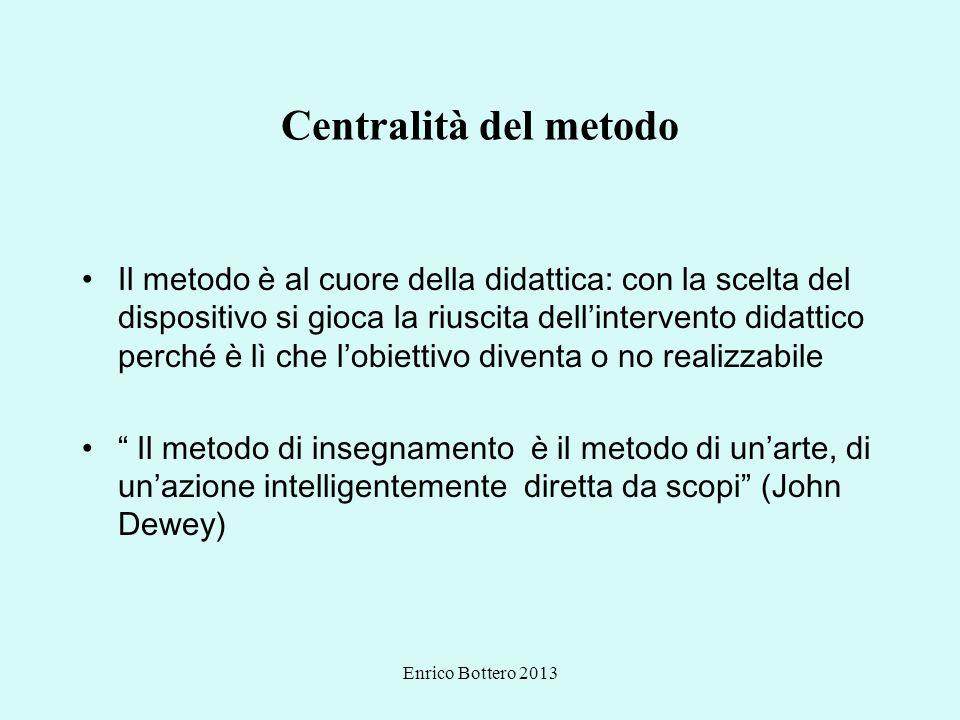Enrico Bottero 2013 Centralità del metodo Il metodo è al cuore della didattica: con la scelta del dispositivo si gioca la riuscita dellintervento dida