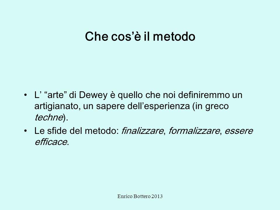 Enrico Bottero 2013 Che cosè il metodo L arte di Dewey è quello che noi definiremmo un artigianato, un sapere dellesperienza (in greco techne). Le sfi