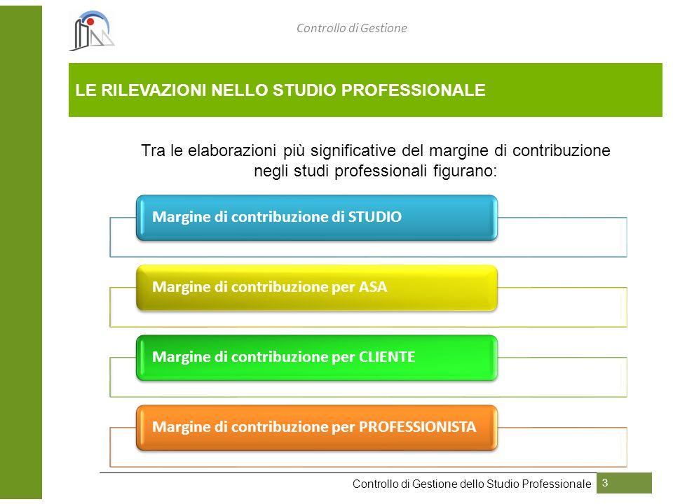 Importante è iniziare … avendo sempre come riferimento il: Controllo di Gestione dello Studio Professionale 4 Controllo di Gestione CONCLUSIONI