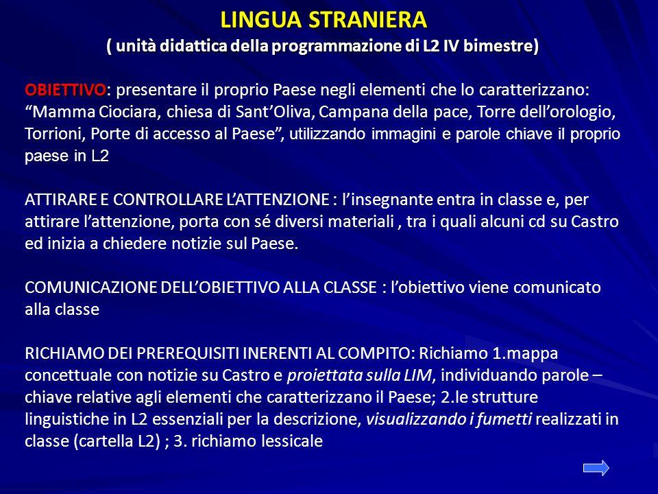 LINGUA STRANIERA ( unità didattica della programmazione di L2 IV bimestre) ( unità didattica della programmazione di L2 IV bimestre) OBIETTIVO OBIETTI