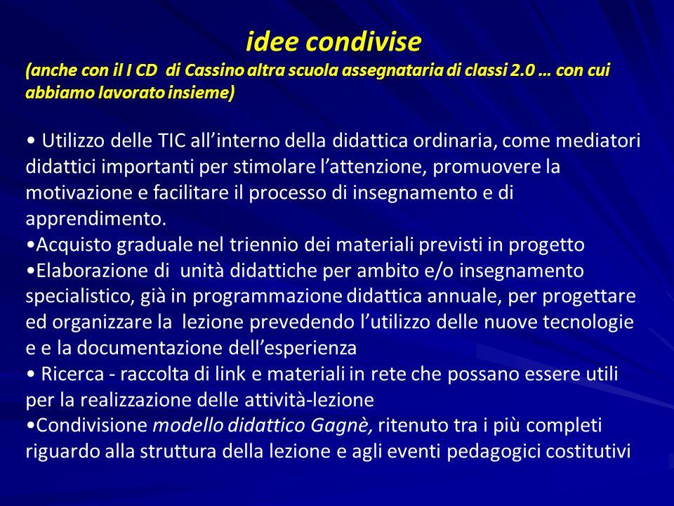idee condivise (anche con il I CD di Cassino altra scuola assegnataria di classi 2.0 … con cui abbiamo lavorato insieme) Utilizzo delle TIC allinterno