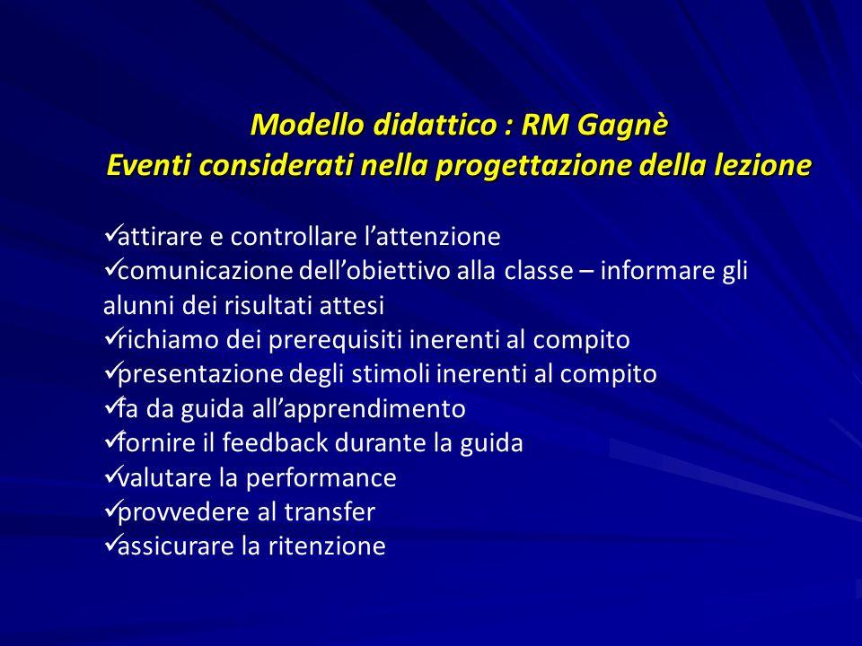Modello didattico : RM Gagnè Eventi considerati nella progettazione della lezione attirare e controllare lattenzione comunicazione dellobiettivo alla