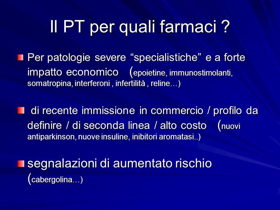 Il PT per quali farmaci ? Per patologie severe specialistiche e a forte impatto economico ( epoietine, immunostimolanti, somatropina, interferoni, inf