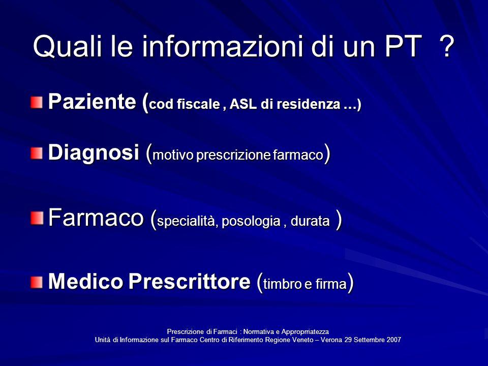 Quali le informazioni di un PT ? Paziente ( cod fiscale, ASL di residenza …) Diagnosi ( motivo prescrizione farmaco ) Farmaco ( specialità, posologia,