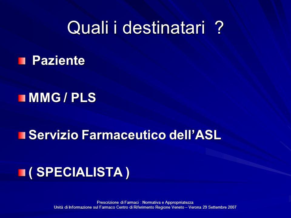 Quali i destinatari ? Paziente Paziente MMG / PLS Servizio Farmaceutico dellASL ( SPECIALISTA ) Prescrizione di Farmaci : Normativa e Approprriatezza