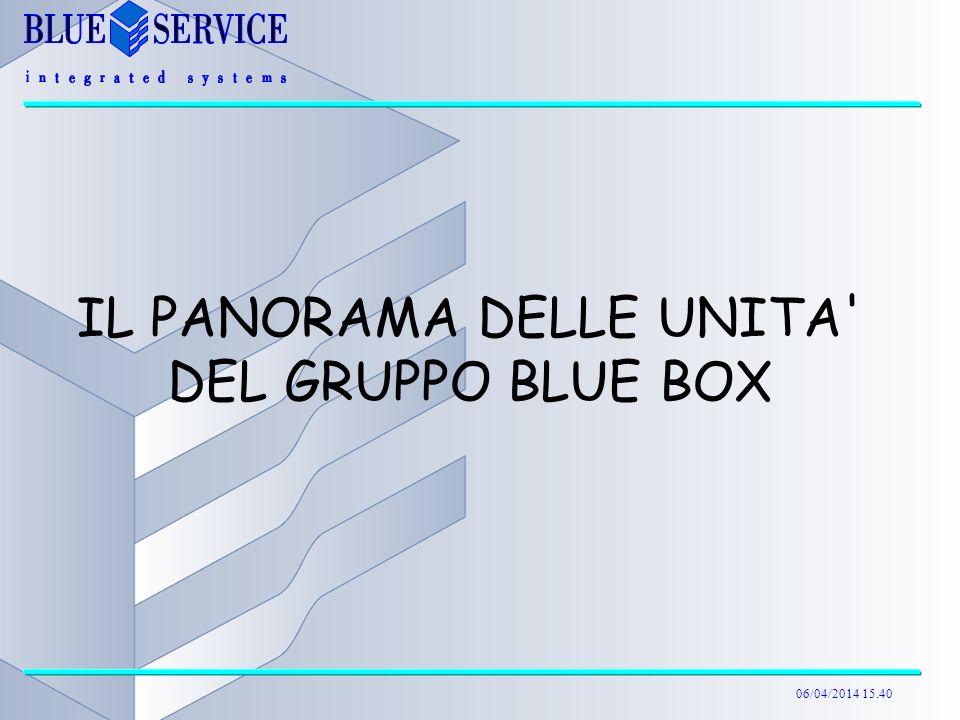 06/04/2014 15.40 IL PANORAMA DELLE UNITA' DEL GRUPPO BLUE BOX