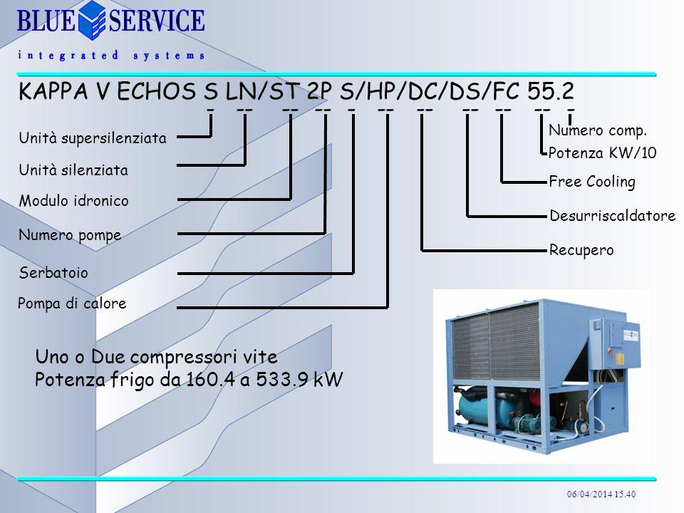 06/04/2014 15.40 Uno o Due compressori vite Potenza frigo da 160.4 a 533.9 kW KAPPA V ECHOS S LN/ST 2P S/HP/DC/DS/FC 55.2 - -- -- -- - -- -- -- -- --