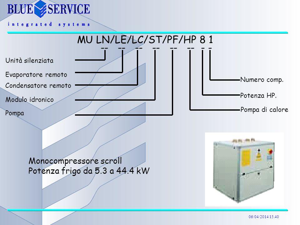 06/04/2014 15.40 Monocompressore scroll Potenza frigo da 5.3 a 44.4 kW MU LN/LE/LC/ST/PF/HP 8 1 -- -- -- -- -- -- - - Condensatore remoto Evaporatore