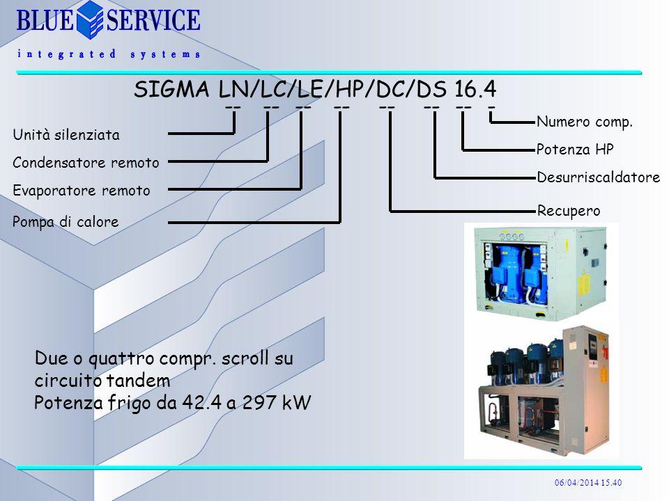 06/04/2014 15.40 Due o quattro compr. scroll su circuito tandem Potenza frigo da 42.4 a 297 kW SIGMA LN/LC/LE/HP/DC/DS 16.4 -- -- -- -- -- -- -- - Eva