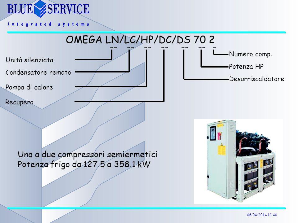 06/04/2014 15.40 Uno a due compressori semiermetici Potenza frigo da 127.5 a 358.1 kW OMEGA LN/LC/HP/DC/DS 70 2 -- -- -- -- -- -- - Condensatore remot