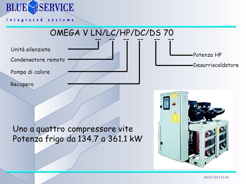 06/04/2014 15.40 Uno a quattro compressore vite Potenza frigo da 134.7 a 361.1 kW OMEGA V LN/LC/HP/DC/DS 70 -- -- -- Condensatore remoto Unità silenzi