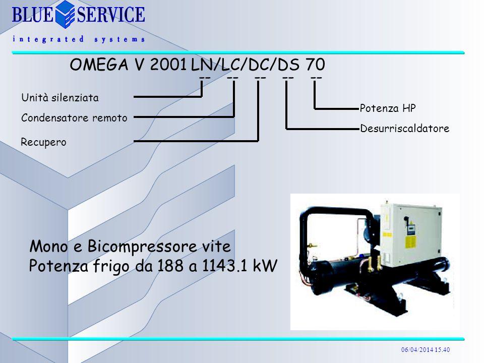 06/04/2014 15.40 Mono e Bicompressore vite Potenza frigo da 188 a 1143.1 kW OMEGA V 2001 LN/LC/DC/DS 70 -- -- -- -- -- Condensatore remoto Unità silen