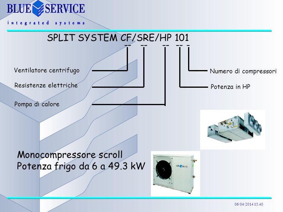06/04/2014 15.40 Monocompressore scroll Potenza frigo da 6 a 49.3 kW SPLIT SYSTEM CF/SRE/HP 101 -- -- -- -- - Ventilatore centrifugo Resistenze elettr