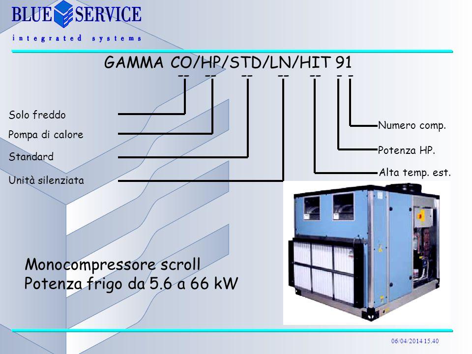 06/04/2014 15.40 Monocompressore scroll Potenza frigo da 5.6 a 66 kW GAMMA CO/HP/STD/LN/HIT 91 -- -- -- -- -- - - Pompa di calore Solo freddo Unità si
