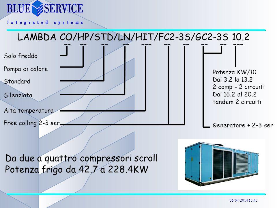 06/04/2014 15.40 Da due a quattro compressori scroll Potenza frigo da 42.7 a 228.4KW LAMBDA CO/HP/STD/LN/HIT/FC2-3S/GC2-3S 10.2 -- -- -- -- --- Pompa